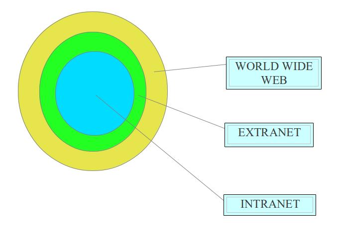 WEB2LAN-AVB-BASIC